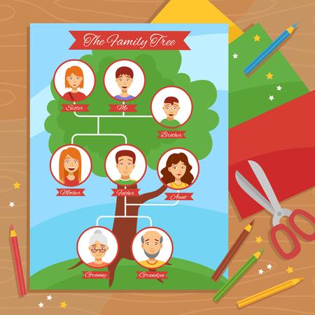 arbol genealógico: proyecto creativo árbol genealógico con tijeras de papel lápices y familiares de imágenes plano del cartel ilustración abstracta de acuerdo