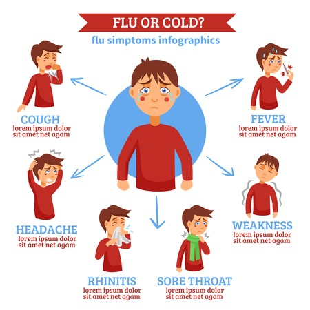 sore: Infographic style circle infochart with cold and flu symptoms differences flat educational medical abstract  poster vector illustration