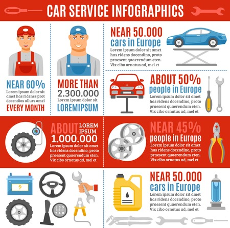 Automobile and trucks repair infographic poster with information and statistics on european auto maintenance service market vector illustration Illustration