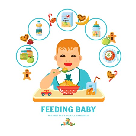 pictorial: Feeding baby and infants pictorial guide for healthy growth and development flat poster print abstract vector illustration