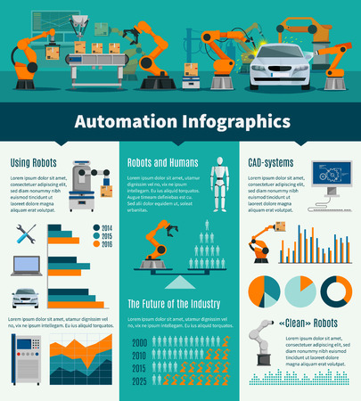 car factory: Automation infographic set with robots and humans symbols flat vector illustration