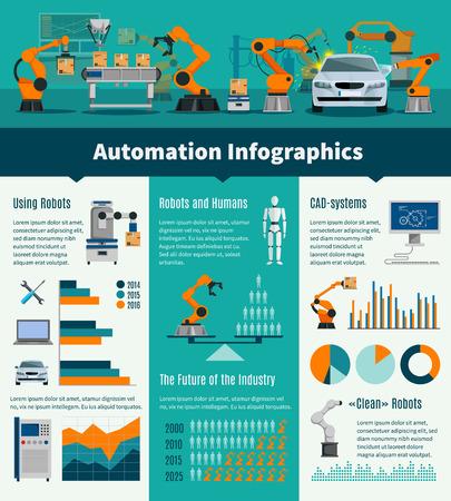 mecanico automotriz: Juego de automatización infografía con robots y humanos símbolos ilustración vectorial plana