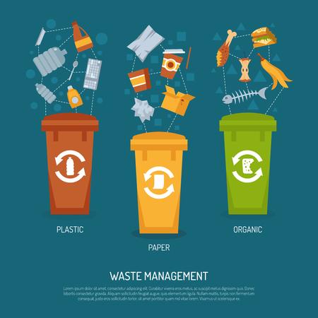residuos organicos: Color de la gestión de residuos cartel que ilustra la clasificación de basura ilustración vectorial Vectores