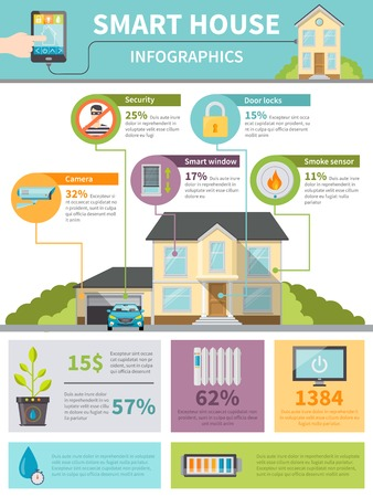 security system: Smart house infographics with statistics of use electronic technologies vector illustration Illustration
