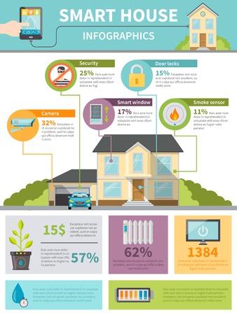 Smart huis infographics met statistieken van gebruik elektronische technologieën vector illustratie