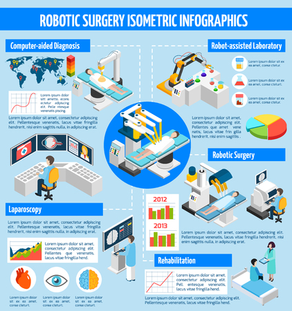 Robotic surgery isometric infographics layout with medical robot presentation and information about diagnostic and rehabilitation equipment vector illustration