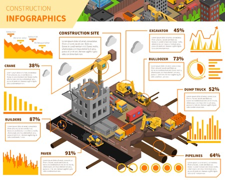 street signs: Building construction isometric infographics with data about use of worker force and equipment vector illustration