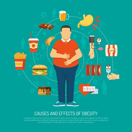 causes: Color illustration causes and effects of obesity vector illustration Illustration