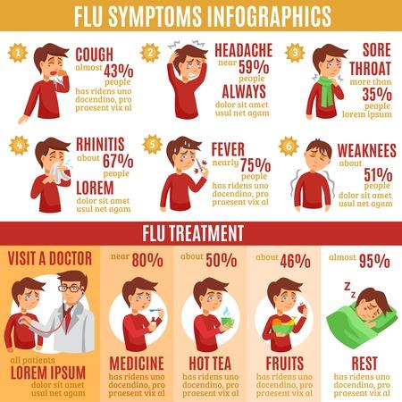 Grippe häufige Symptome und Behandlung Informationen Infografik Tabelle Chart medizinische Banner flach abstrakte Vektor-Illustration Vektorgrafik