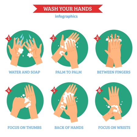 Washing hands properly  infographic elements tips in flat round solid green icons  arrangement abstract isolated vector illustration Illustration