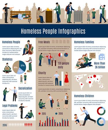 pobre: Las personas sin hogar Infografía crecimiento proporción de personas sin hogar en la sociedad relacionados con la ilustración vectorial años anteriores Vectores