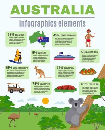 australia landscape: Australia infographics elements with landscape and statistics of travel visits vector illustration Illustration