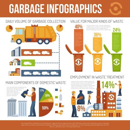 Infografik Präsentation über Müllabfuhr und Abfallverarbeitung Vektor-Illustration