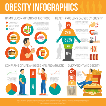 overeating: Infographic showing harmful of fastfood and different health problems caused by obesity vector illustration Illustration