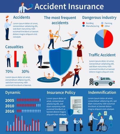 Unfallversicherung Infografik mit Schild Politik Verletzungen Verhandlungen Diagramme Prozent und dynamische Vektor-Illustration