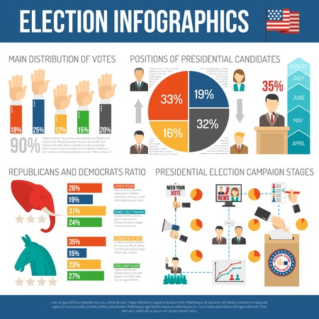 presidential election: Election infographic showing percentage distribution of votes republicans and democrats ratio position of presidential candidates vector illustration Illustration