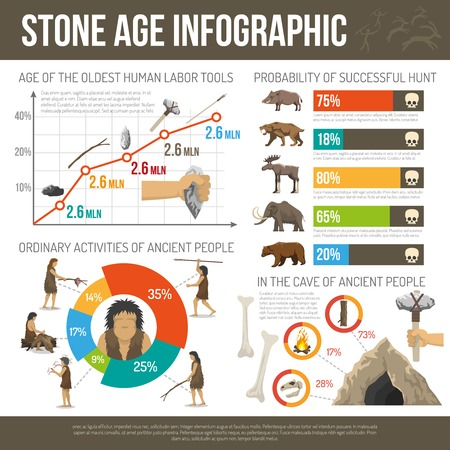 Infographic ancient people life activities tools cave hunt in stone age isolated vector illustration Vettoriali