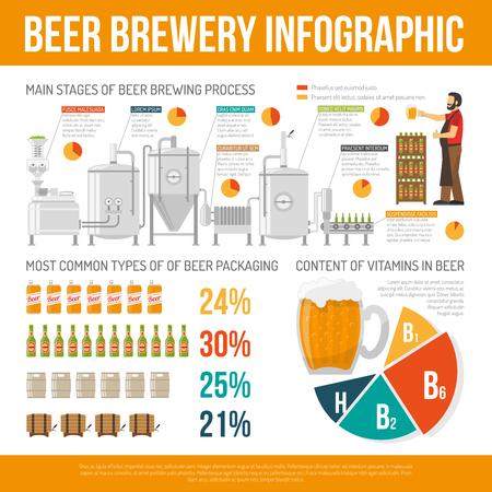 Brewery Infografica set. BIRRERIA Illustrazione piatto. Fabbrica di birra e birra Vettore. Brewery Informazioni produzione.