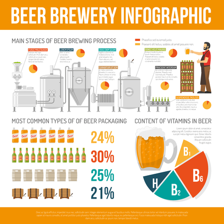 Brewery Infographic Set. Brewery Flat Illustration. Brewery And Beer Vector. Brewery Production Information. Ilustrace