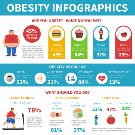 Obesity information and practical steps in problems solution infographic healthy life promoting poster flat abstract vector illustration Illustration