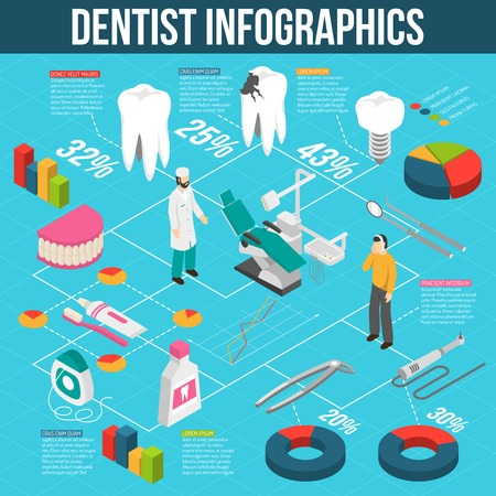 forceps: Medical dental care concept infographic isometric flowchart presentation with caries prevention treatment and prosthesis abstract vector illustration Illustration