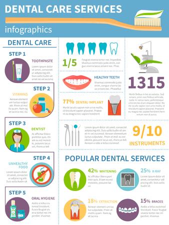 Dental Care Infografica Set. Dental Care piatte Infografica. Illustrazione Dental Care vettoriale. Simboli Dental Care. Presentazione cure odontoiatriche.