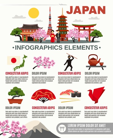 landmark: Information on traditional Japan culture food and historical landmarks flat poster with infographic elements abstract vector illustration