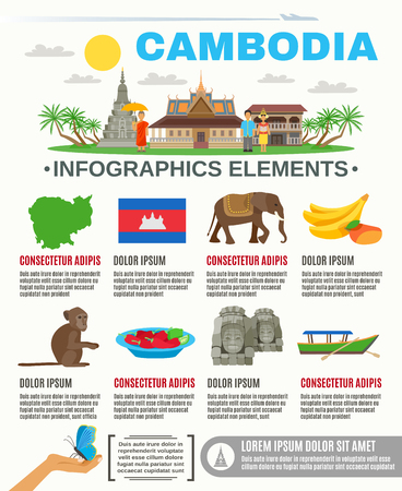 cambodian: Cambodian culture food and sightseeing attractions information for tourists flat poster with infographic elements abstract vector illustration Illustration
