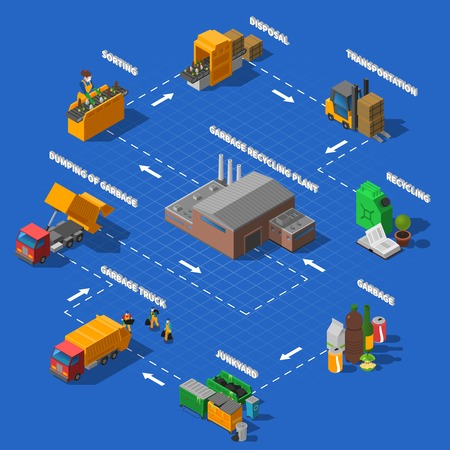 garbage collection: Garbage collection transportation sorting and recycling process isometric flowchart design poster with blue background abstract vector illustration Illustration