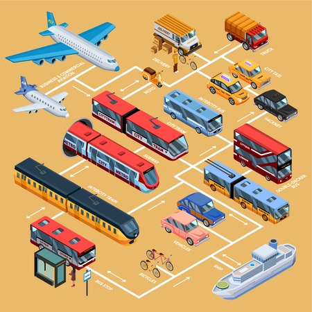 intercity: Transport infographics information layout with isometric icons of different kinds of city and intercity transport vehicles for cargo and passenger transportation isolated vector illustration Illustration