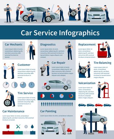 インフォ グラフィック ポスター車サービス作業プロセスとサービス フラット ベクトル図に関する情報を提示