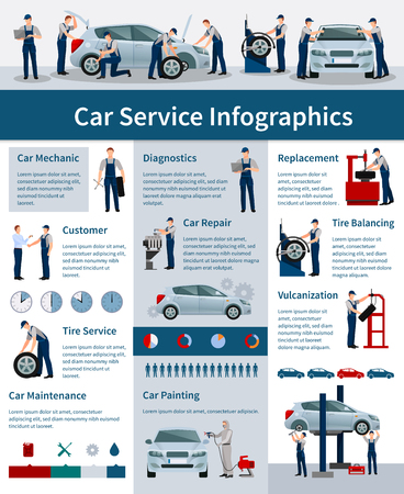 인포 그래픽 포스터 자동차 서비스에 대한 작업 과정과 제공되는 서비스 평면 벡터 일러스트 레이 션, 정보를 제공 일러스트
