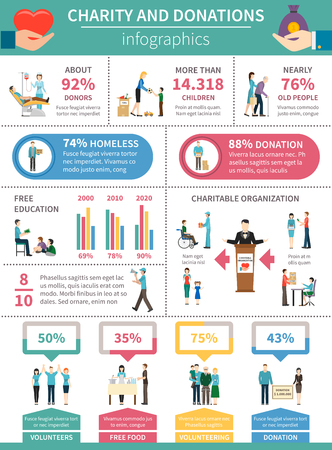 volunteering: Charity and donation infographics presenting information about work of charity organizations and volunteering flat vector illustration