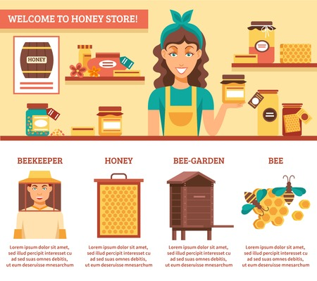 listing: Beekeeping honey infographics with descriptions of welcome to honey store and listing the main components for honey production vector illustration
