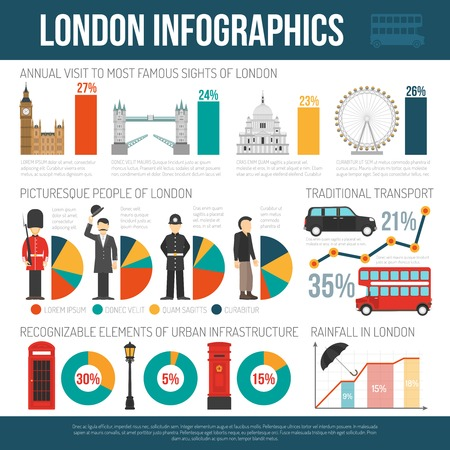visitors: English weather culture traditions for travelers and statistic on london landmarks visitors infographic poster flat abstract vector illustration