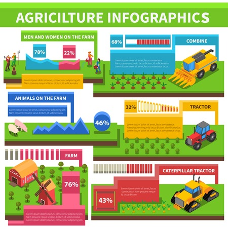 tendencies: Farmers machinery and production quality infographic agricultural statistics in diagrams numbers and figures poster abstract vector illustration