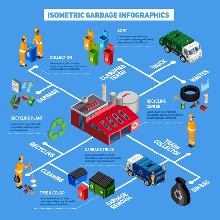 infografía basura isométricos de diseño con información acerca de métodos de clasificar y ordenar la recolección de basura de basura y la ilustración vectorial planta de reciclaje