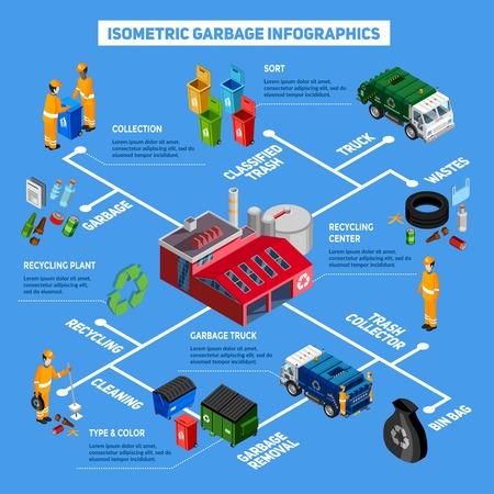 reciclar basura: infografía basura isométricos de diseño con información acerca de métodos de clasificar y ordenar la recolección de basura de basura y la ilustración vectorial planta de reciclaje Vectores