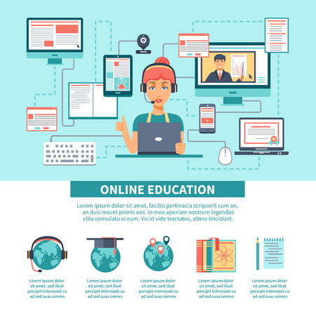 Online education training infographics network map for online learning and different icons at the bottom vector illustration