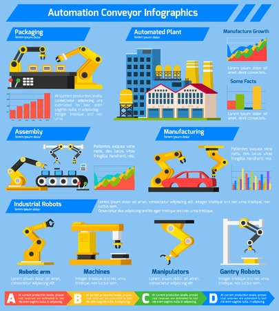 industrial automation: Automation conveyor orthogonal infographics presenting statistics of manufacture growth and facts about industrial robots assembly packaging and automated plant flat vector illustration