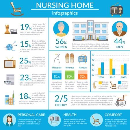 De lay-out van verpleeghuisinfographics met informatie over persoonlijke bejaarde gezondheidszorg en statistieken van comfort die vlakke vectorillustratie leven
