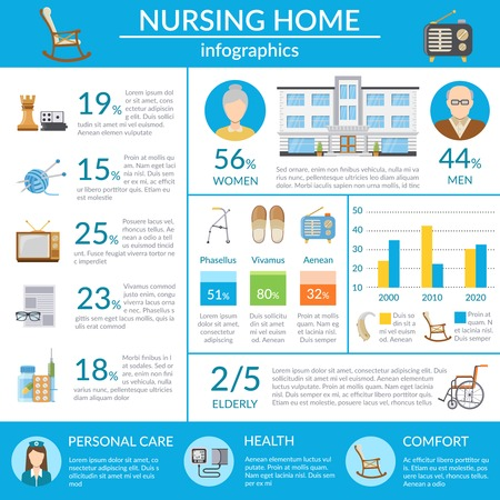 living: Nursing home infographics layout with information about personal elderly health care and statistics of comfort living flat vector illustration