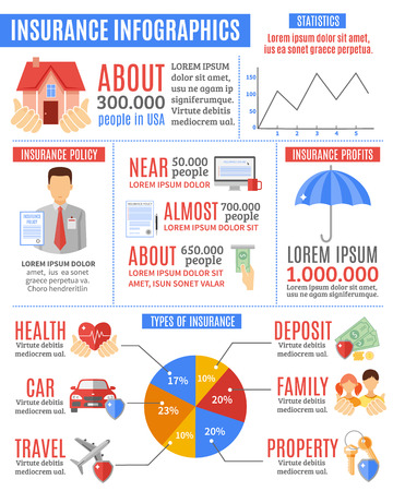 family policy: Insurance infographic set with insurance statistics profits and types symbols  flat vector illustration Illustration