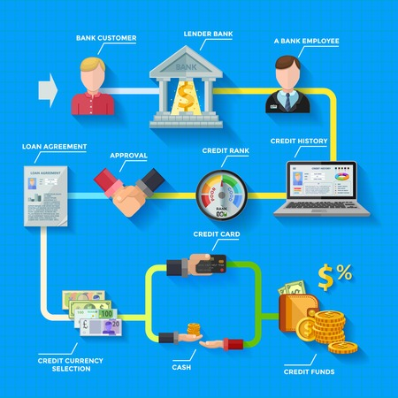 borrower: Credit rating infographics layout with lender bank building loan agreement credit score gauge colorful icons on blue background flat vector illustration