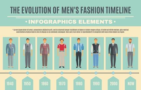 fashion set: Fashion Evolution Infographic Set. Men Fashion Evolution Timeline. Fashion Evolution Flat Set. Man Fashion Evolution Vector Illustration. Illustration