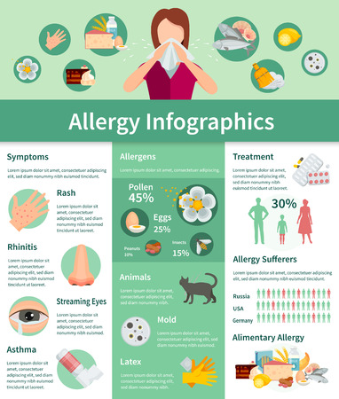 Allergy Infographic Set. Allergy Symptoms Information. Allergy Treatment Flat Set. Allergy Vector Illustration.
