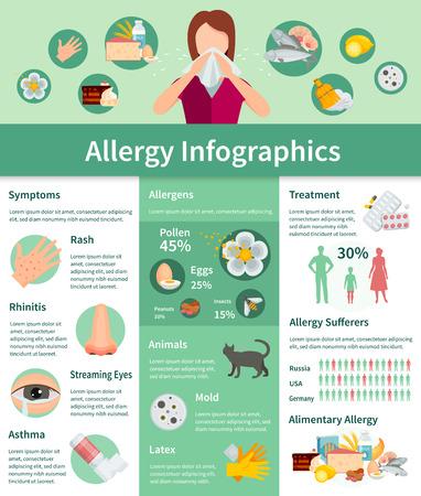 Alergia Conjunto Infografía. Los síntomas de la alergia de información. El tratamiento de la alergia establecer plano. Ilustración del vector de la alergia.
