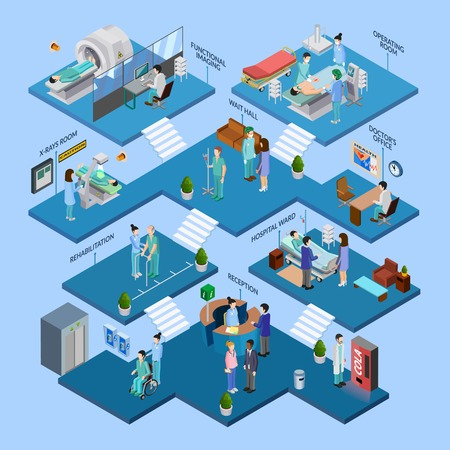 medical assistant: Hospital isometric infographics layout with nursing staff icons surgery operation composition mri and roentgen equipment decorative elements flat vector illustration