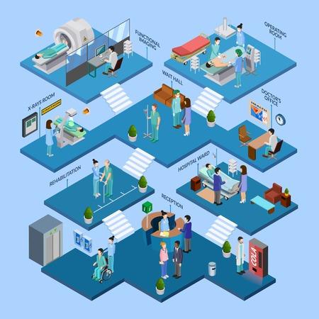 Infographie isométrique de l'hôpital mise en page avec le personnel infirmier icônes chirurgie opération composition mri et roentgen équipement éléments décoratifs plat illustration vectorielle Vecteurs