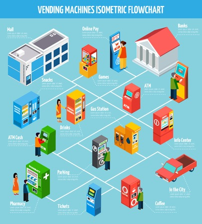 Vending machines offering different goods and services and people buying and paying isometric flowchart vector illustration Ilustracja